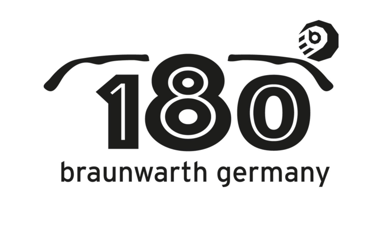 180_grad_Loog_Dokumentation02
